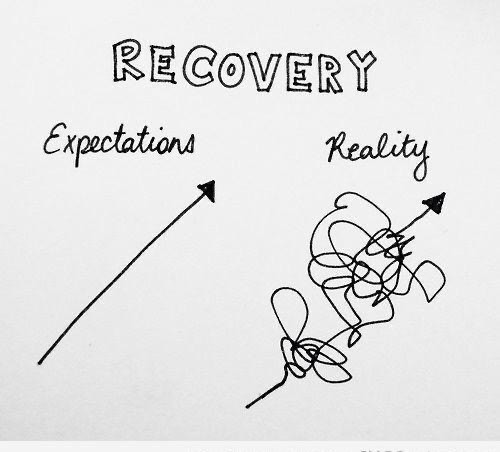 eating disorder recovery diagram